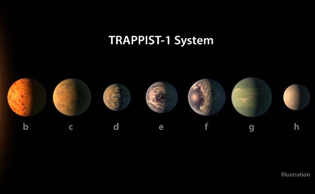 Approfondimento su Trappist-1 e i 7 pianeti