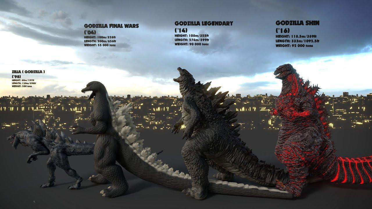 L'evoluzione di Godzilla [VIDEO]